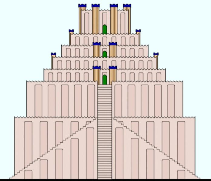 La Torre de Babel - Reconstrucción del Templo de Etemenanki